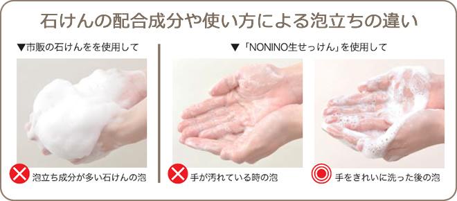 石けんの配合成分や使い方による泡立ちの違い